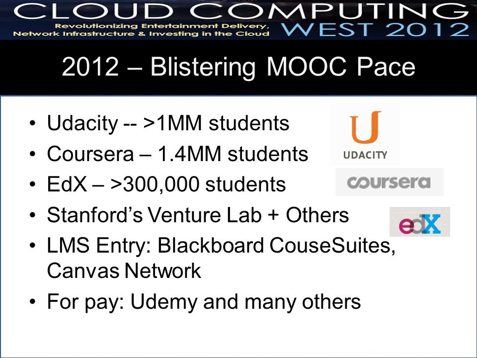 2012 – Blistering MOOC Pace Udacity -- >1MM students Coursera – 1.4MM students EdX – >300,000 students Stanfords Venture Lab + Others LMS Entry: Blackboard CouseSuites, Canvas Network For pay: Udemy and many others