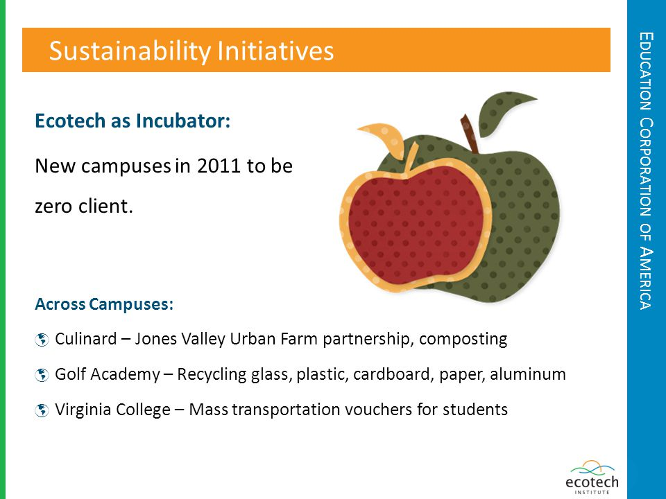 E DUCATION C ORPORATION OF A MERICA Sustainability Initiatives Across Campuses: Culinard – Jones Valley Urban Farm partnership, composting Golf Academy – Recycling glass, plastic, cardboard, paper, aluminum Virginia College – Mass transportation vouchers for students Ecotech as Incubator: New campuses in 2011 to be zero client.