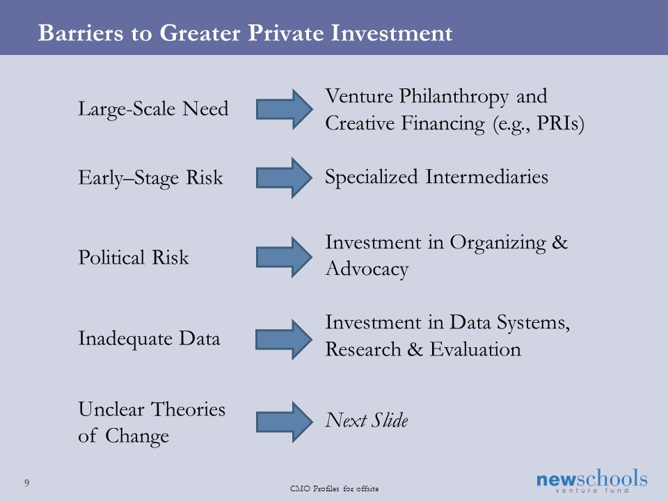 Barriers to Greater Private Investment 9 CMO Profiles for offsite Large-Scale Need Early–Stage Risk Political Risk Inadequate Data Unclear Theories of Change Venture Philanthropy and Creative Financing (e.g., PRIs) Specialized Intermediaries Investment in Organizing & Advocacy Investment in Data Systems, Research & Evaluation Next Slide