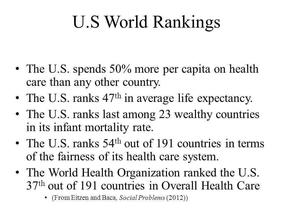 U.S World Rankings The U.S. spends 50% more per capita on health care than any other country.