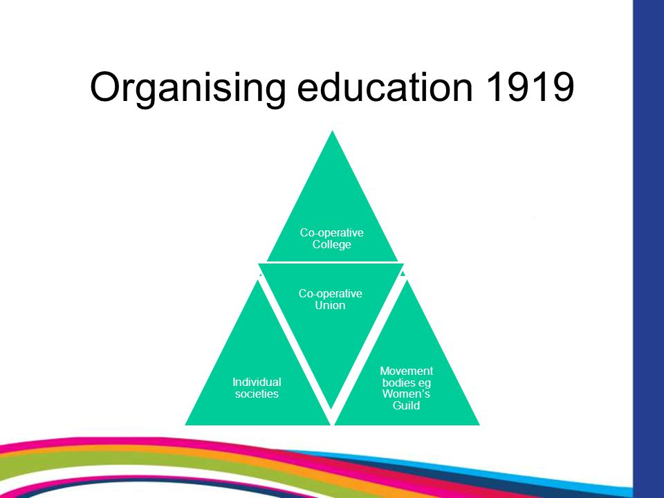 Residential programmes and curriculum Classes for members & staff, social activities Exams, lecturers and correspondence courses Classes and social activities