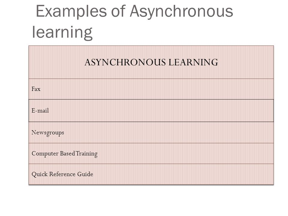 Examples of Asynchronous learning