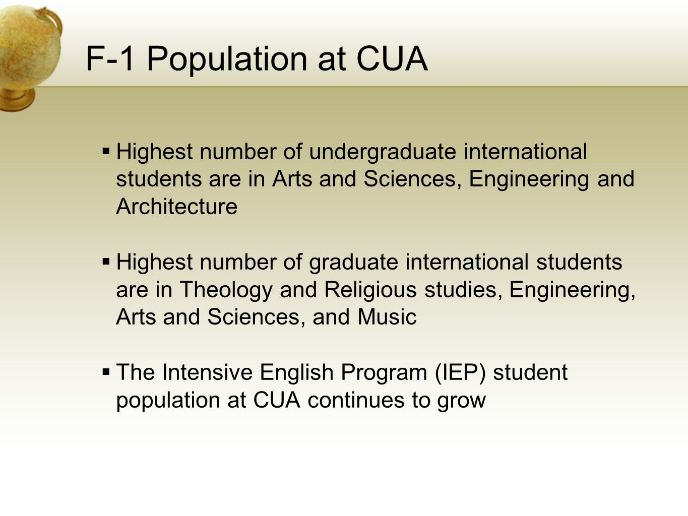 F-1 Population at CUA Highest number of undergraduate international students are in Arts and Sciences, Engineering and Architecture Highest number of