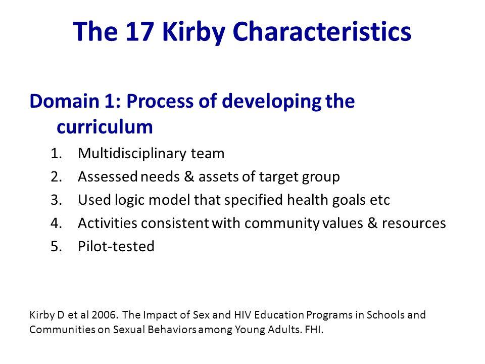 The 17 Kirby Characteristics Kirby D et al 2006.