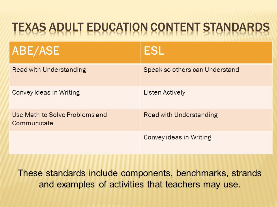 ABE/ASEESL Read with UnderstandingSpeak so others can Understand Convey Ideas in WritingListen Actively Use Math to Solve Problems and Communicate Read with Understanding Convey ideas in Writing These standards include components, benchmarks, strands and examples of activities that teachers may use.