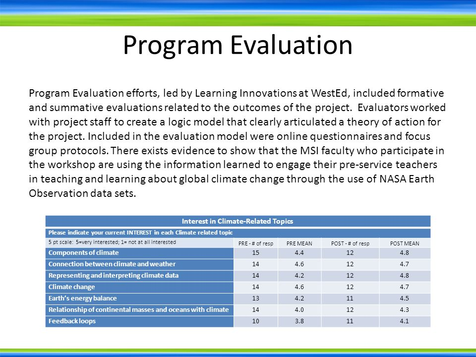 Program Evaluation Program Evaluation efforts, led by Learning Innovations at WestEd, included formative and summative evaluations related to the outcomes of the project.