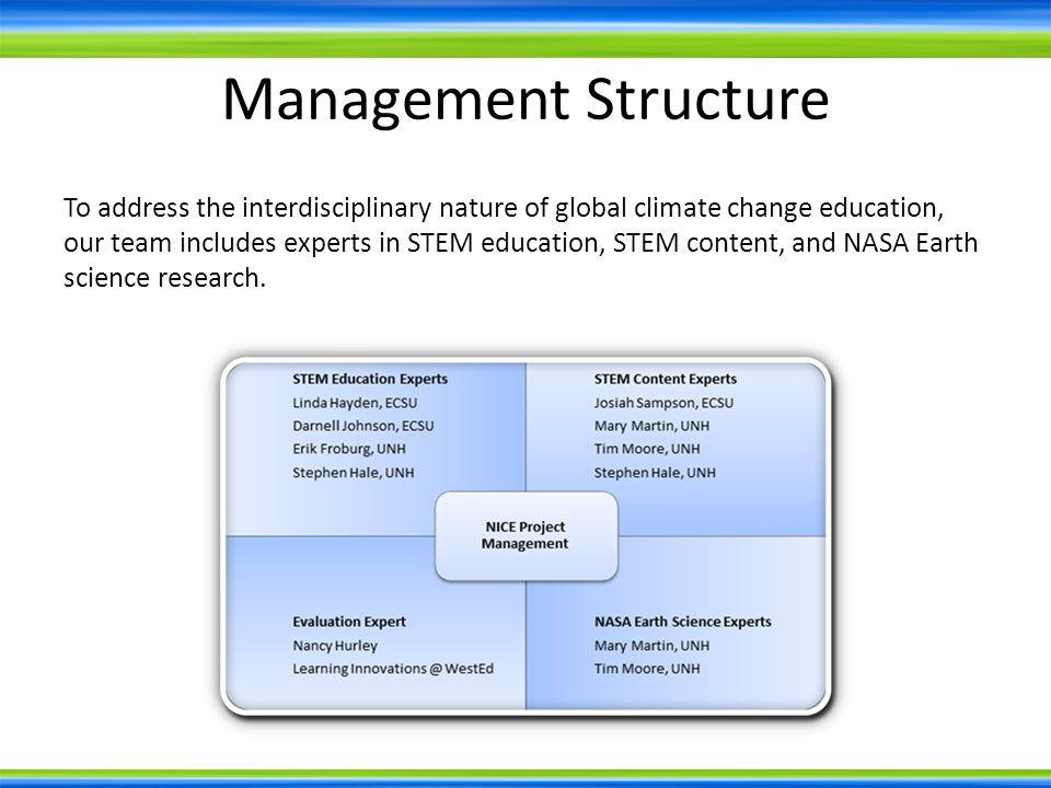 To address the interdisciplinary nature of global climate change education, our team includes experts in STEM education, STEM content, and NASA Earth science research.