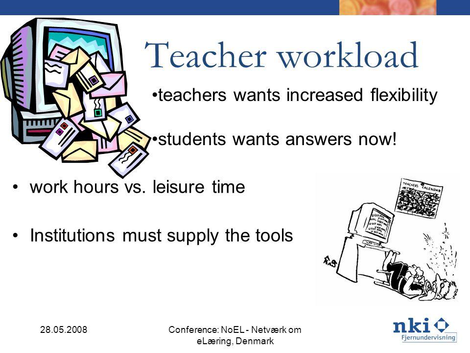 Teacher workload work hours vs.