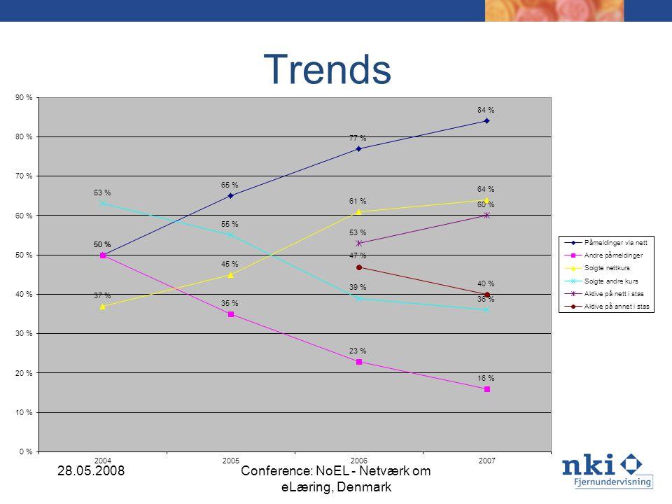 Trends 28.05.2008Conference: NoEL - Netværk om eLæring, Denmark
