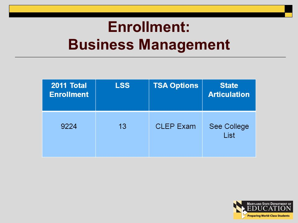 Enrollment: Business Management 2011 Total Enrollment LSSTSA OptionsState Articulation CLEP ExamSee College List