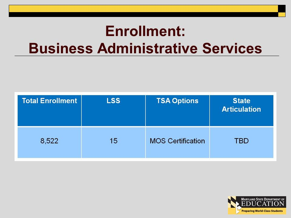 Enrollment: Business Administrative Services