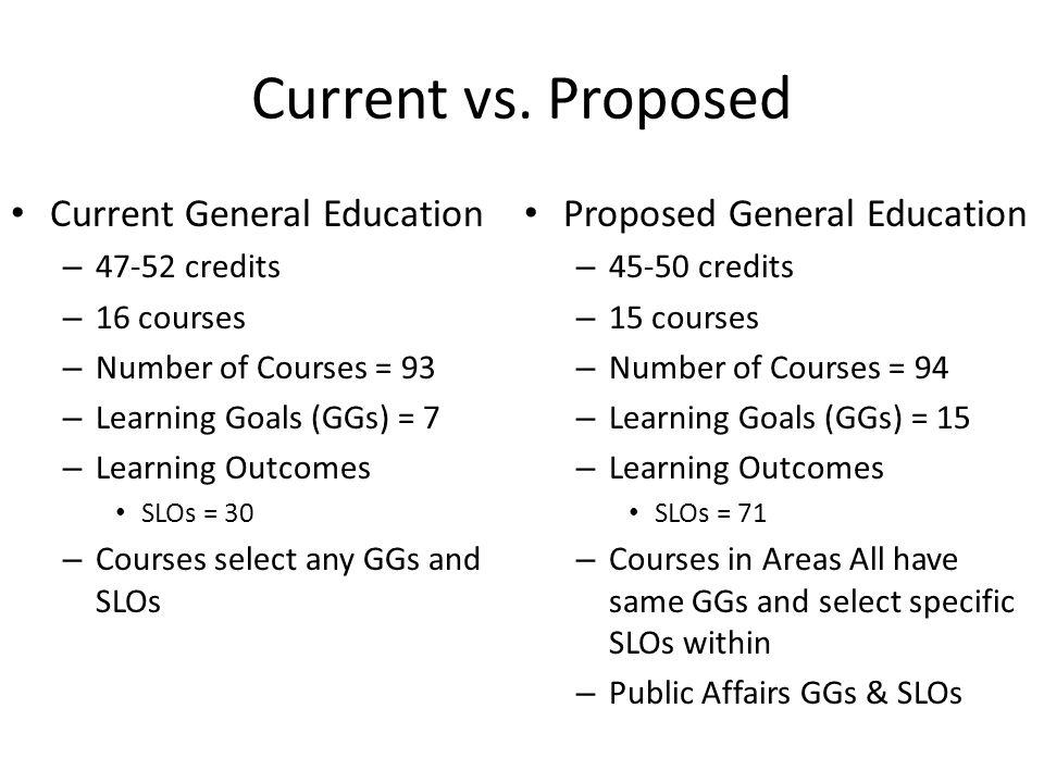 Current vs.