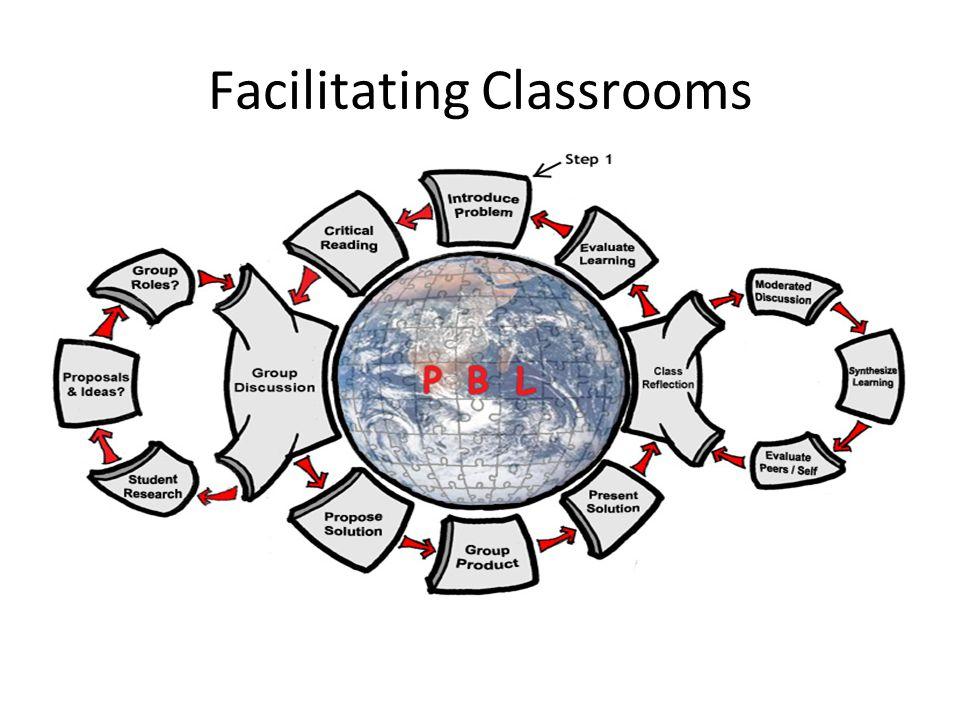 Facilitating Classrooms