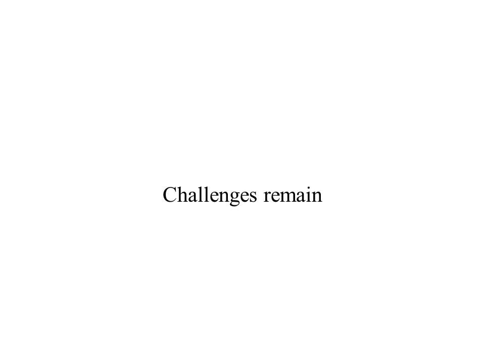 Challenges remain