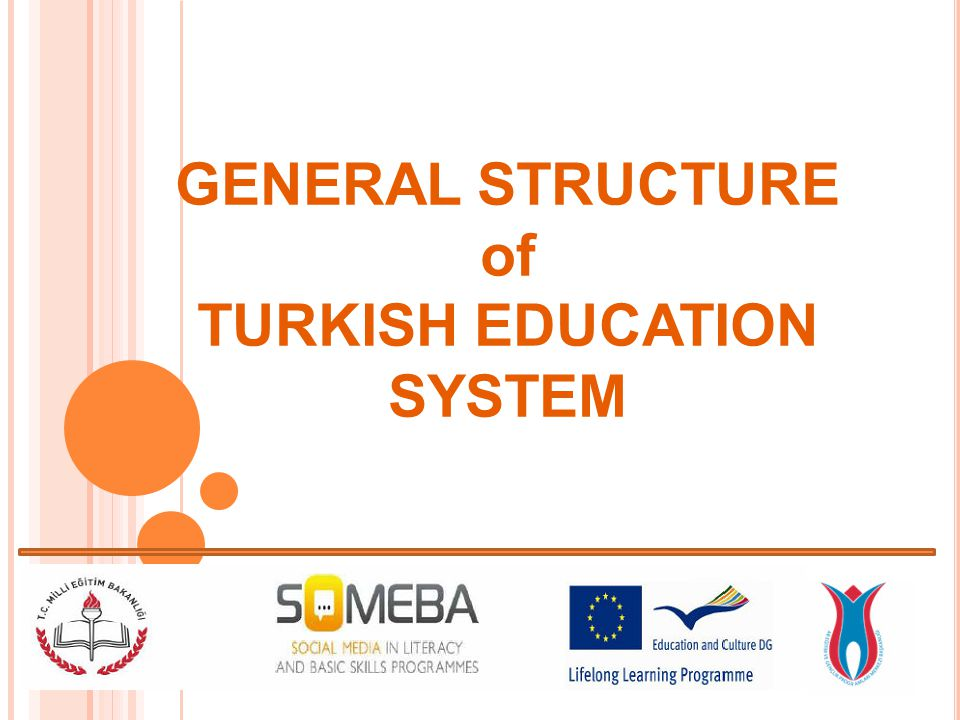 GENERAL STRUCTURE of TURKISH EDUCATION SYSTEM