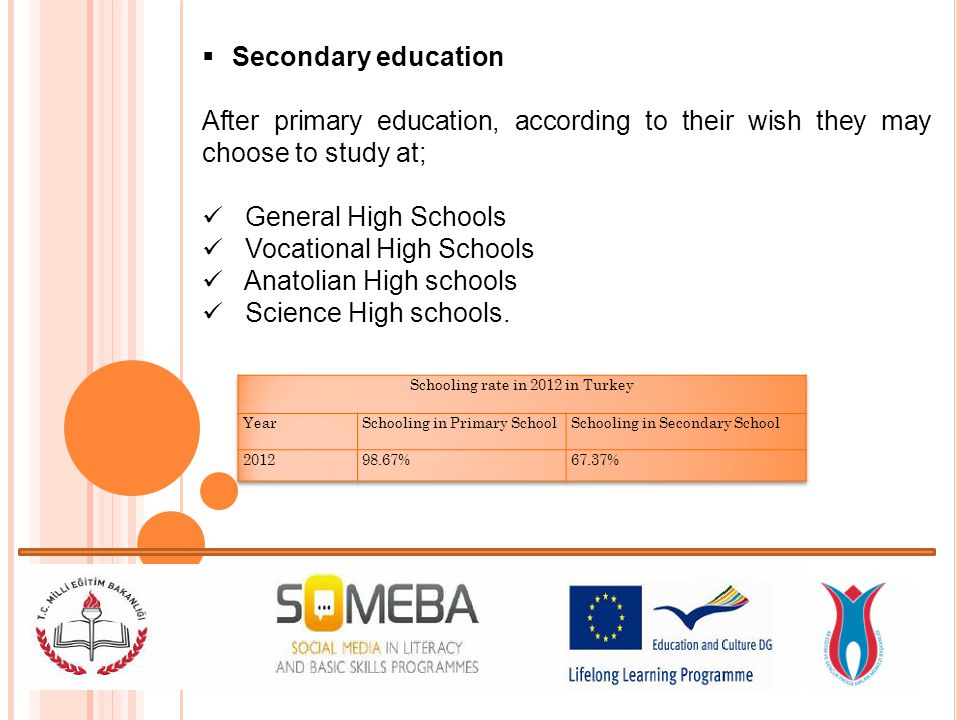 Secondary education After primary education, according to their wish they may choose to study at; General High Schools Vocational High Schools Anatoli