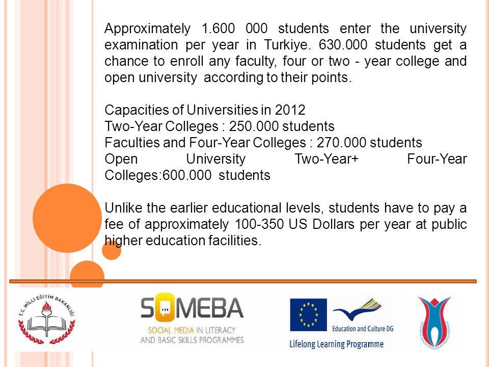 Approximately 1.600 000 students enter the university examination per year in Turkiye.