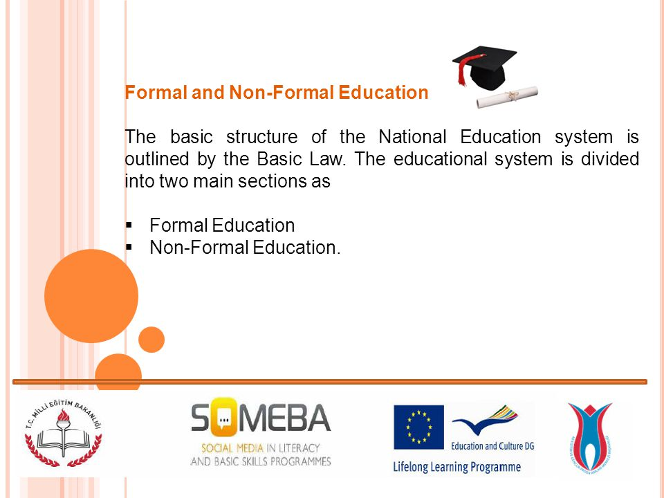 Formal and Non-Formal Education The basic structure of the National Education system is outlined by the Basic Law. The educational system is divided i