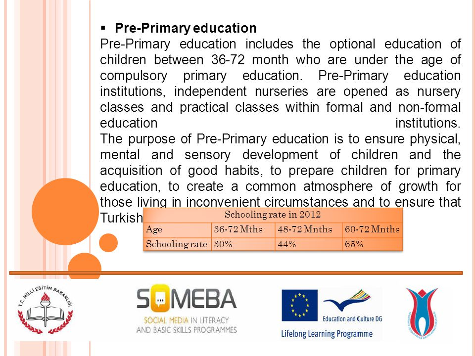 Pre-Primary education Pre-Primary education includes the optional education of children between 36-72 month who are under the age of compulsory primar