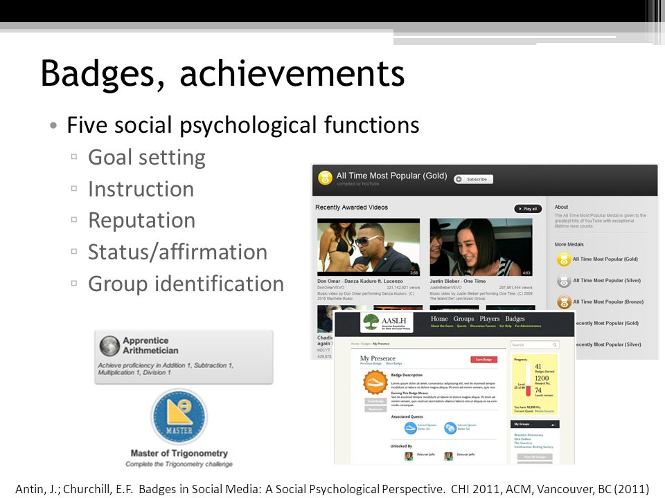 Badges, achievements Five social psychological functions Goal setting Instruction Reputation Status/affirmation Group identification Antin, J.; Churchill, E.F.