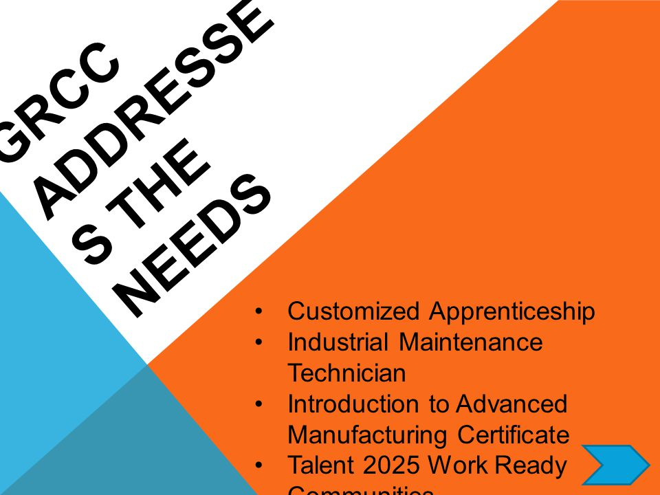 GRCC ADDRESSE S THE NEEDS Customized Apprenticeship Industrial Maintenance Technician Introduction to Advanced Manufacturing Certificate Talent 2025 Work Ready Communities