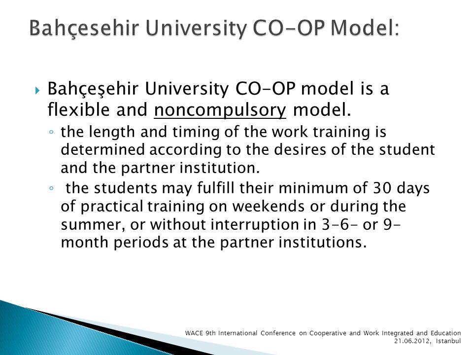 Bahçeşehir University CO-OP model is a flexible and noncompulsory model.