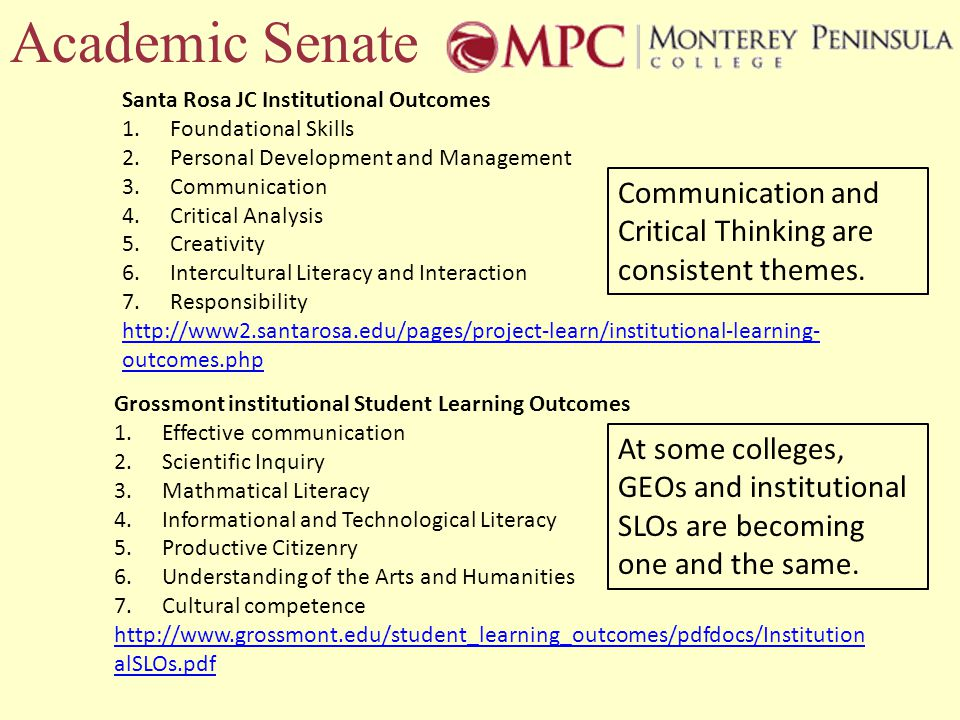 Academic Senate Santa Rosa JC Institutional Outcomes 1.Foundational Skills 2.Personal Development and Management 3.Communication 4.Critical Analysis 5.Creativity 6.Intercultural Literacy and Interaction 7.Responsibility http://www2.santarosa.edu/pages/project-learn/institutional-learning- outcomes.php Grossmont institutional Student Learning Outcomes 1.Effective communication 2.Scientific Inquiry 3.Mathmatical Literacy 4.Informational and Technological Literacy 5.Productive Citizenry 6.Understanding of the Arts and Humanities 7.Cultural competence http://www.grossmont.edu/student_learning_outcomes/pdfdocs/Institution alSLOs.pdf Communication and Critical Thinking are consistent themes.