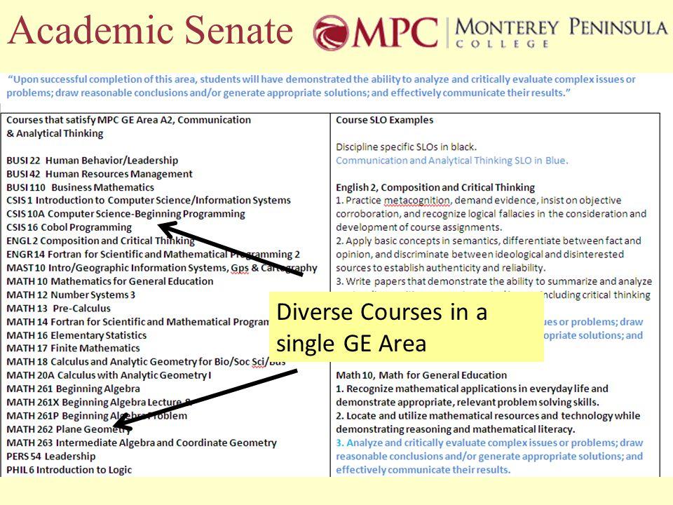 Academic Senate Diverse Courses in a single GE Area