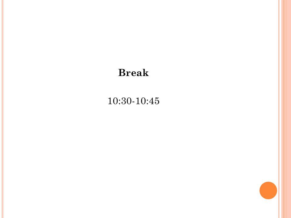 Break 10:30-10:45