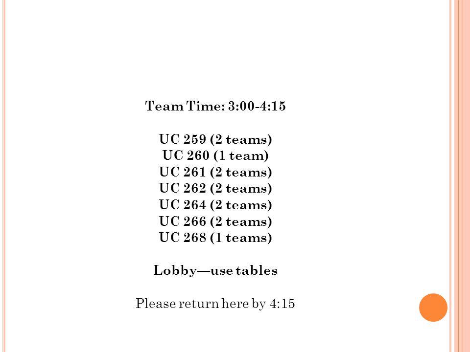 Team Time: 3:00-4:15 UC 259 (2 teams) UC 260 (1 team) UC 261 (2 teams) UC 262 (2 teams) UC 264 (2 teams) UC 266 (2 teams) UC 268 (1 teams) Lobbyuse ta