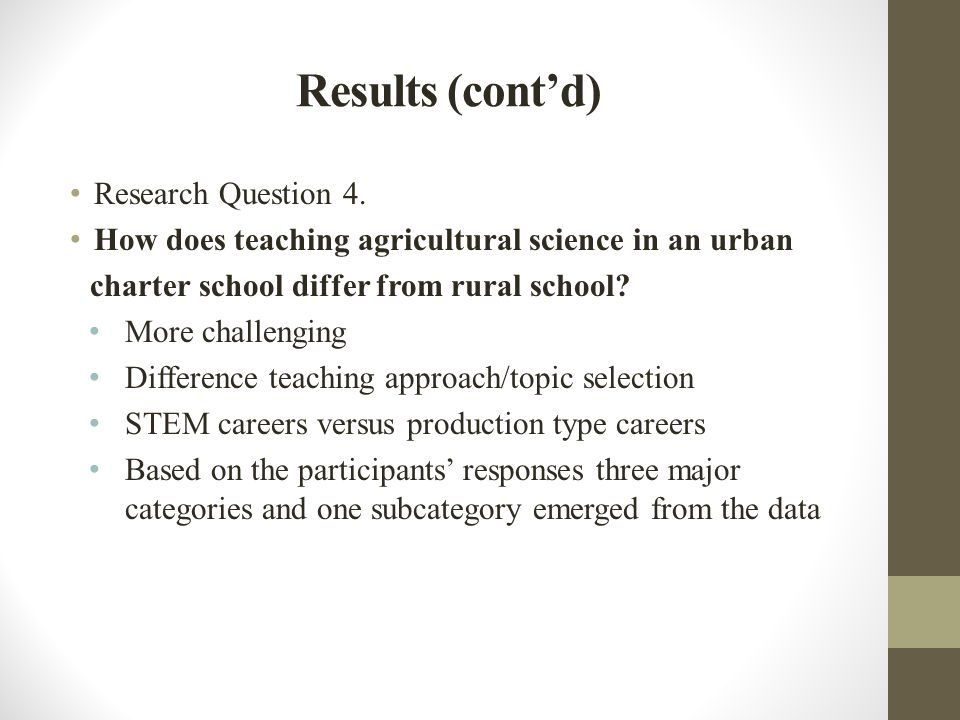 Results (contd) Research Question 4.