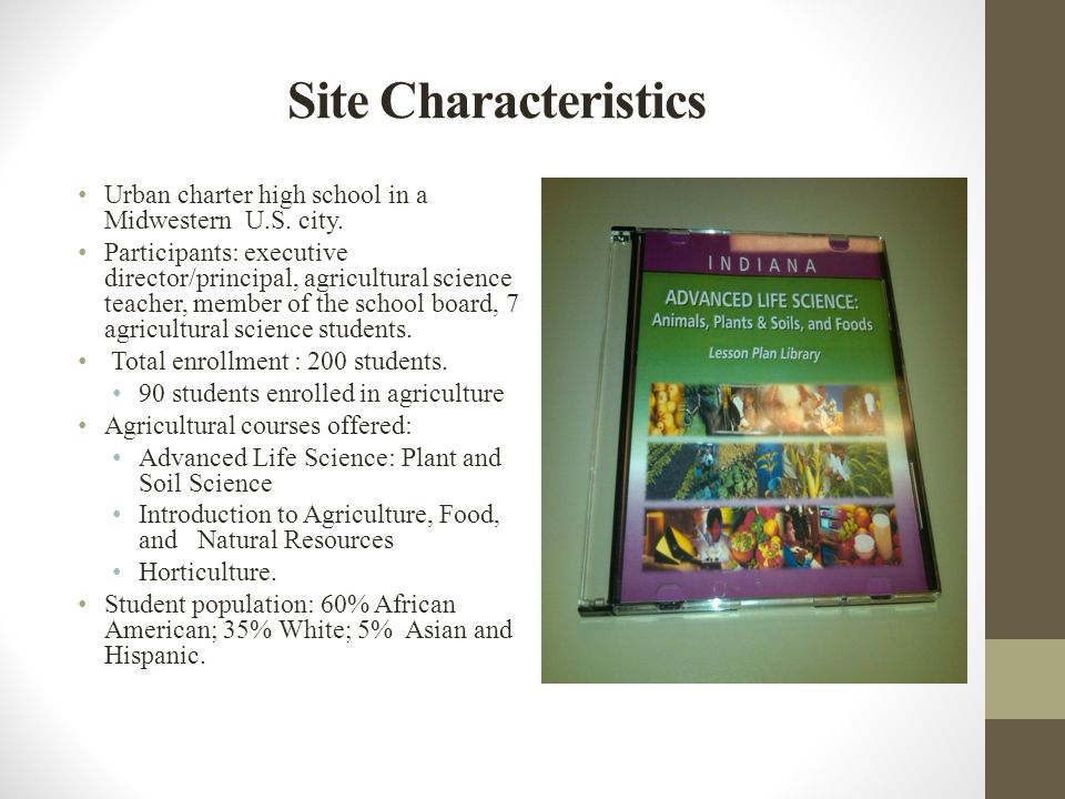 Site Characteristics Urban charter high school in a Midwestern U.S.