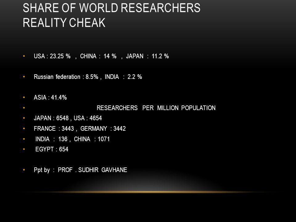 SHARE OF WORLD RESEARCHERS REALITY CHEAK USA : %, CHINA : 14 %, JAPAN : 11.2 % Russian federation : 8.5%, INDIA : 2.2 % ASIA : 41.4% RESEARCHERS PER MILLION POPULATION JAPAN : 6548, USA : 4654 FRANCE : 3443, GERMANY : 3442 INDIA : 136, CHINA : 1071 EGYPT : 654 Ppt by : PROF.