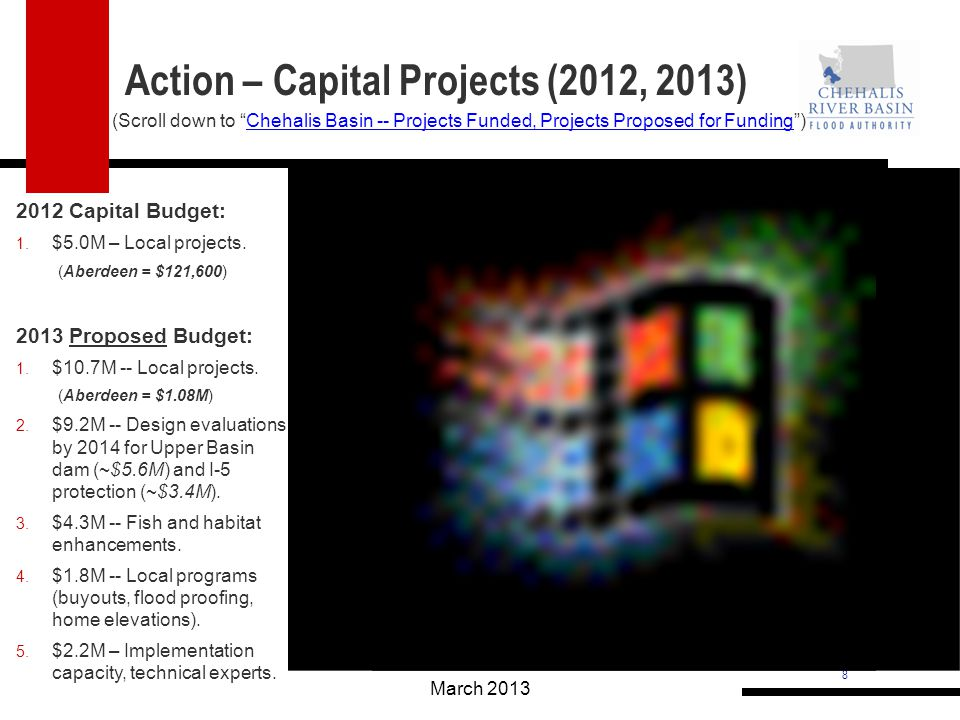 8 March Capital Budget: 1. $5.0M – Local projects.