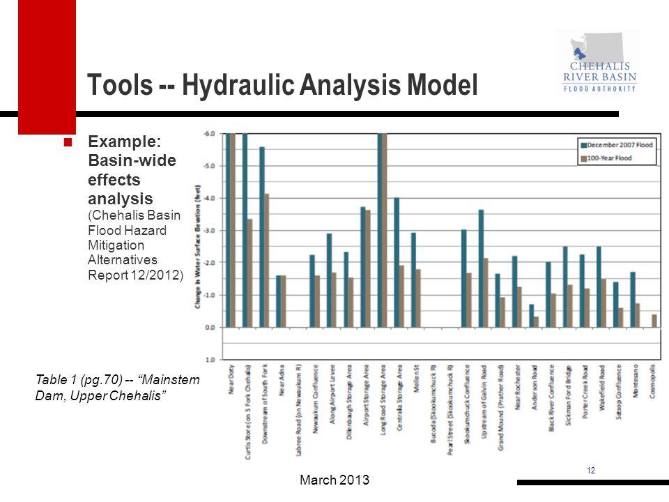 12 Tools -- Hydraulic Analysis Model March 2013 Example: Basin-wide effects analysis (Chehalis Basin Flood Hazard Mitigation Alternatives Report 12/2012) Table 1 (pg.70) -- Mainstem Dam, Upper Chehalis