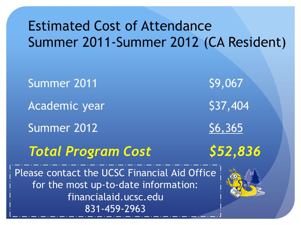 Estimated Cost of Attendance Summer 2011-Summer 2012 (CA Resident) Summer 2011 $9,067 Academic year $37,404 Summer 2012$6,365 Total Program Cost$52,836 Please contact the UCSC Financial Aid Office for the most up-to-date information: financialaid.ucsc.edu 831-459-2963