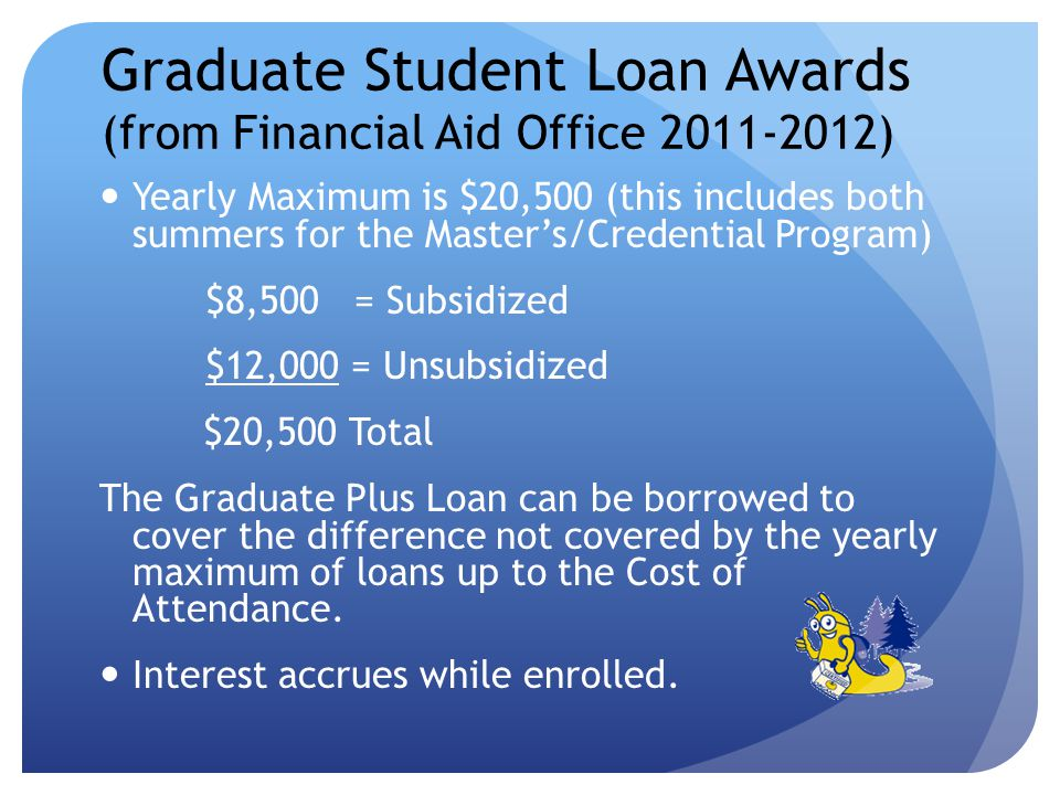 Graduate Student Loan Awards (from Financial Aid Office 2011-2012) Yearly Maximum is $20,500 (this includes both summers for the Masters/Credential Program) $8,500 = Subsidized $12,000 = Unsubsidized $20,500 Total The Graduate Plus Loan can be borrowed to cover the difference not covered by the yearly maximum of loans up to the Cost of Attendance.