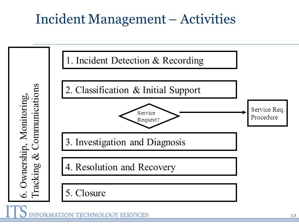 13 Incident Management – Activities 1. Incident Detection & Recording 2.
