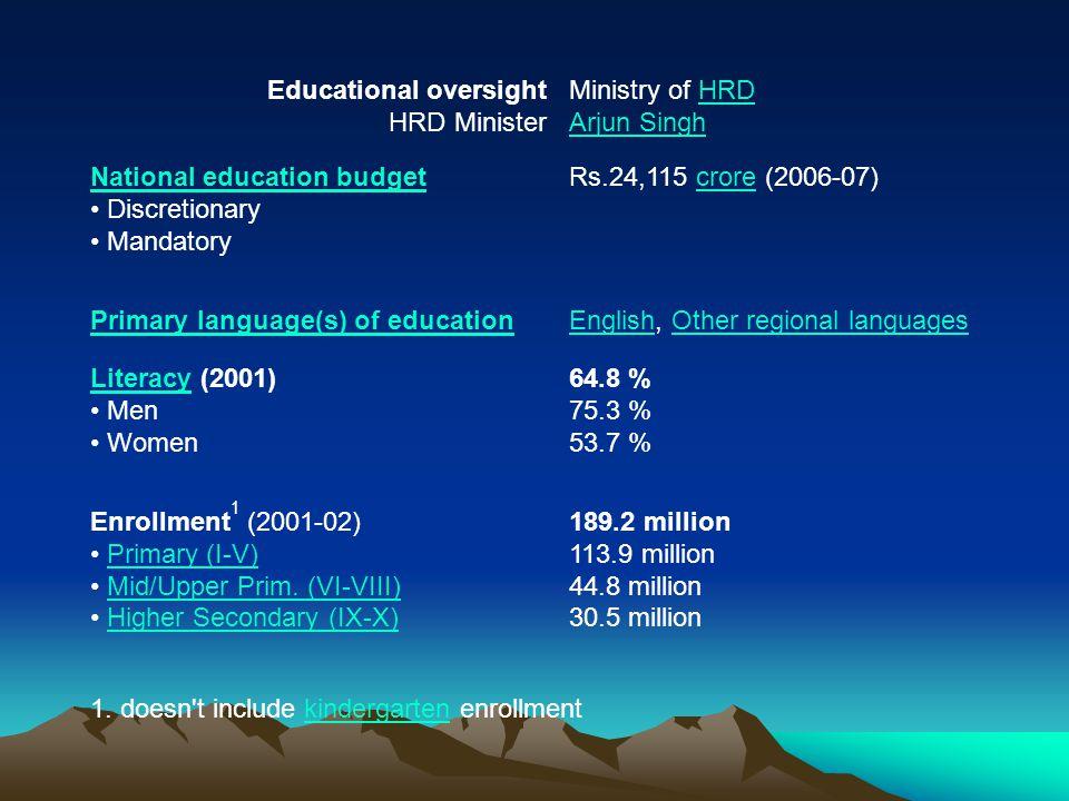 Educational oversight HRD Minister Ministry of HRD Arjun SinghHRD Arjun Singh National education budget National education budget Discretionary Mandat