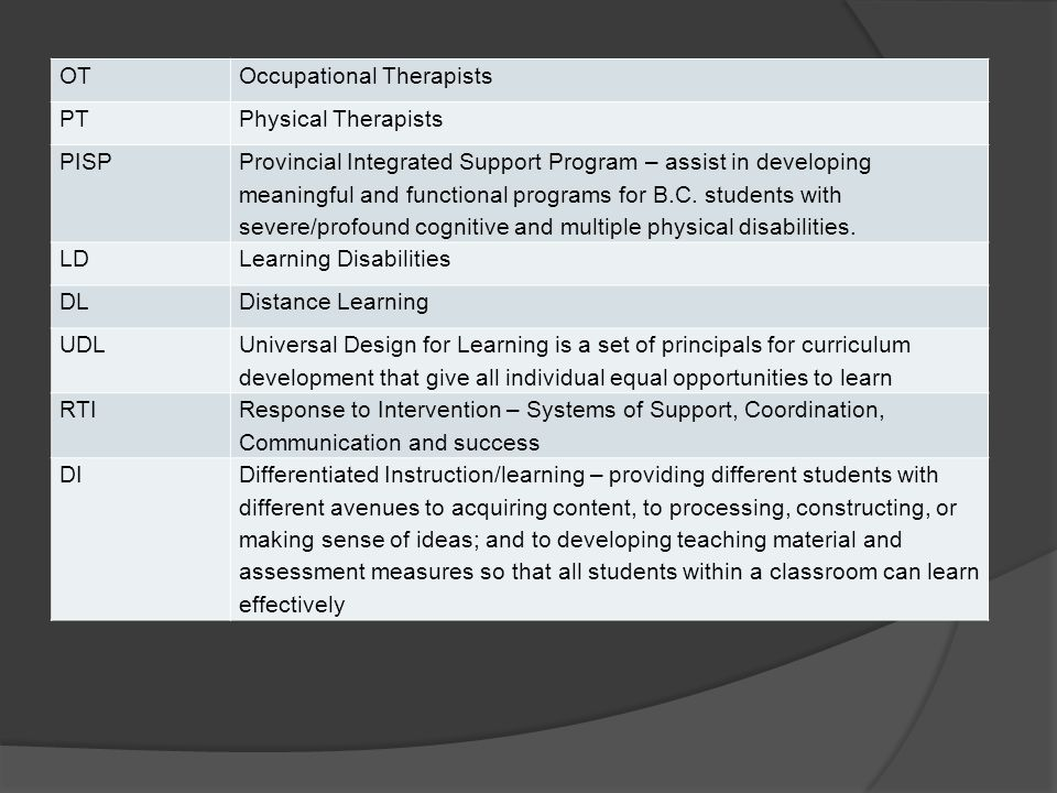 From Special Education Services: A Manual of Policies, procedures and Guidelines Student with special needs, A student who has a disability of an intellectual, physical, sensory, emotional or behavioural nature, has a learning disability or has special gifts or talents, as defined in the Manual of Policies, Procedures, and Guidelines, Section E.