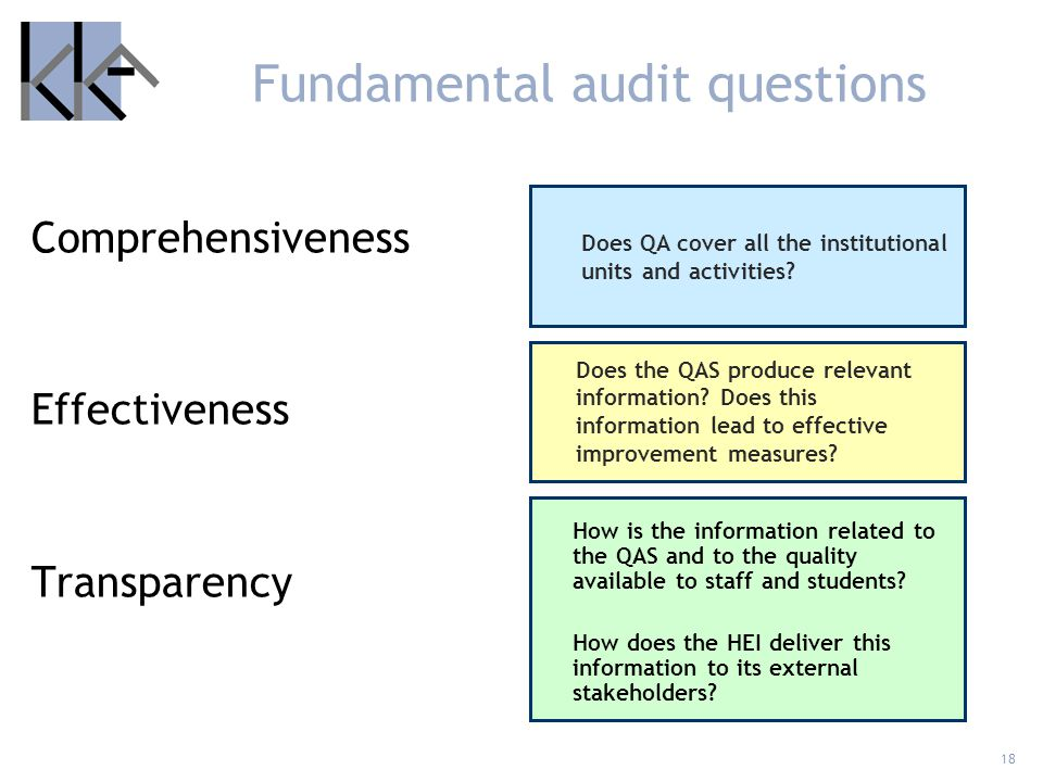 18 Fundamental audit questions Comprehensiveness Effectiveness Transparency Does QA cover all the institutional units and activities? Does the QAS pro