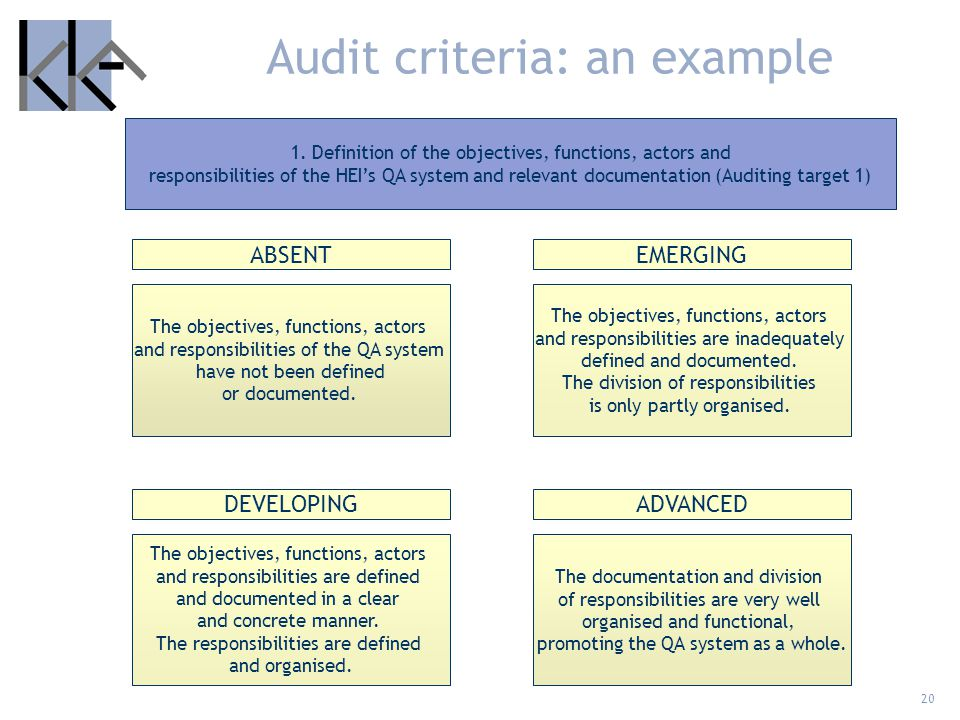 20 Audit criteria: an example ABSENTEMERGING DEVELOPINGADVANCED The objectives, functions, actors and responsibilities of the QA system have not been