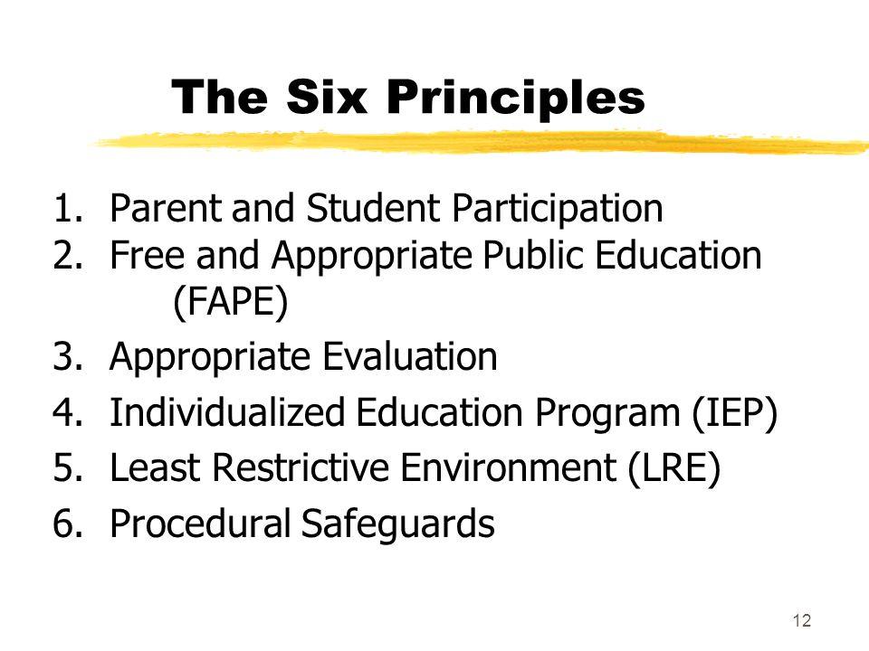 12 The Six Principles 1.Parent and Student Participation 2.