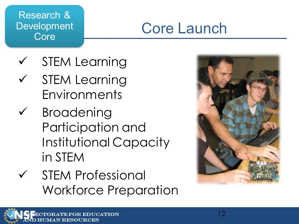 DIRECTORATE FOR EDUCATION AND Human resources Core Launch STEM Learning STEM Learning Environments Broadening Participation and Institutional Capacity in STEM STEM Professional Workforce Preparation 12 Research & Development Core