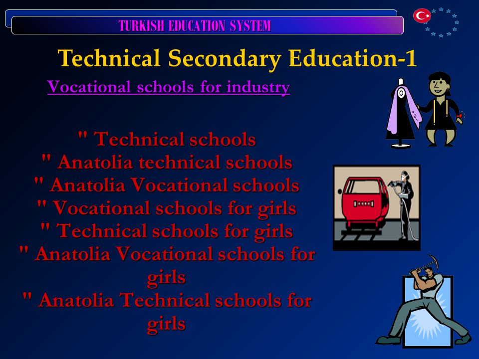TURKISH EDUCATION SYSTEM Vocational schools for industry Vocational schools for industry Technical schools Anatolia technical schools Anatolia Vocational schools Vocational schools for girls Technical schools for girls Anatolia Vocational schools for girls Anatolia Technical schools for girls Technical Secondary Education-1