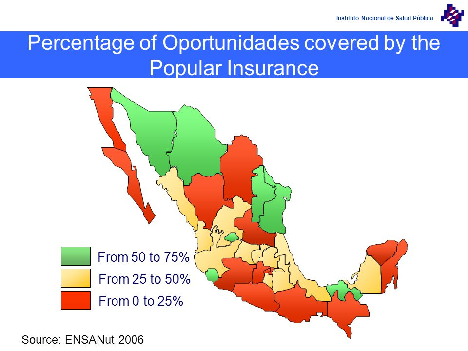 Instituto Nacional de Salud Pública From 50 to 75% From 25 to 50% From 0 to 25% Percentage of Oportunidades covered by the Popular Insurance Source: ENSANut 2006