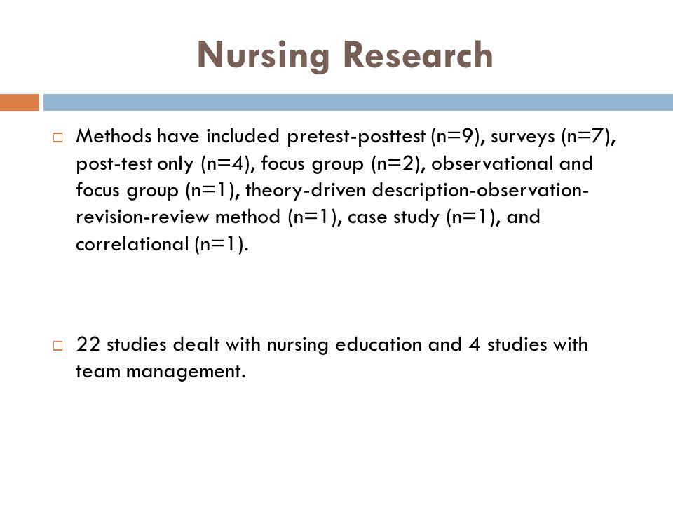 Nursing Research Methods have included pretest-posttest (n=9), surveys (n=7), post-test only (n=4), focus group (n=2), observational and focus group (