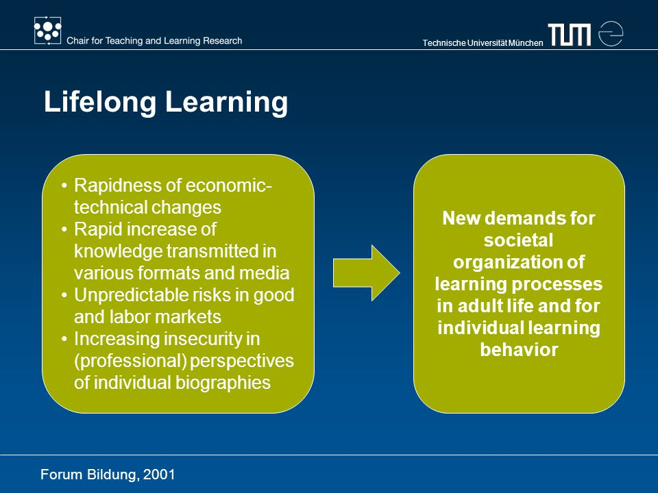 Technische Universität München Lifelong Learning Rapidness of economic- technical changes Rapid increase of knowledge transmitted in various formats and media Unpredictable risks in good and labor markets Increasing insecurity in (professional) perspectives of individual biographies Forum Bildung, 2001 New demands for societal organization of learning processes in adult life and for individual learning behavior