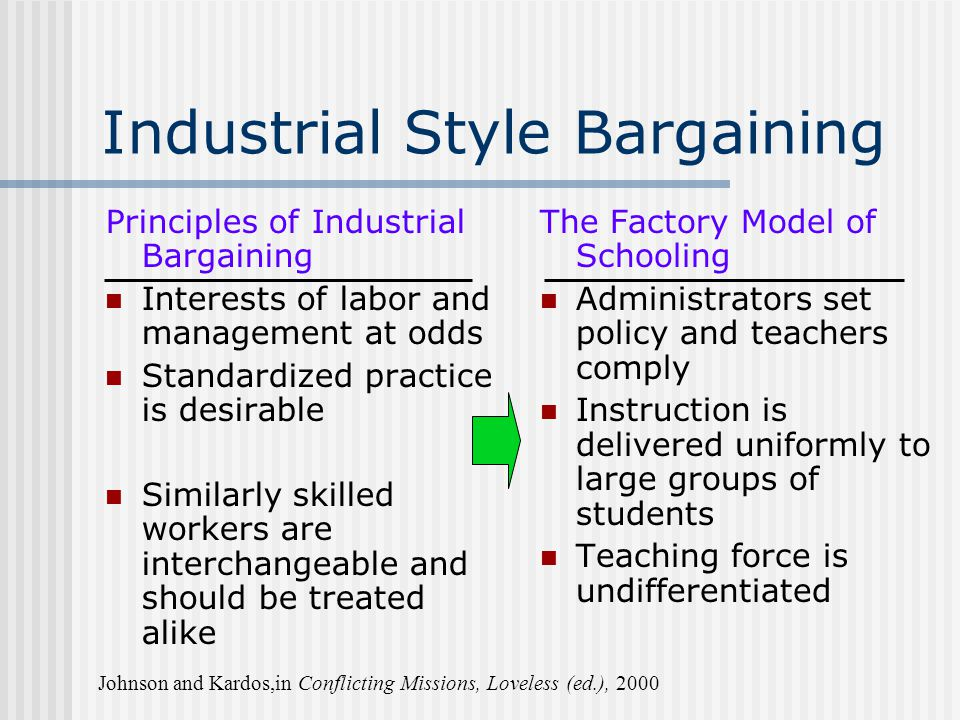 Industrial Style Bargaining Principles of Industrial Bargaining Interests of labor and management at odds Standardized practice is desirable Similarly