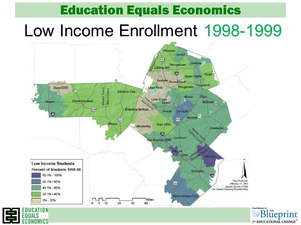 Education Equals Economics Low Income Enrollment 1998-1999